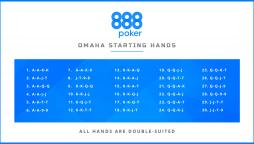 Best Omaha Starting Hands