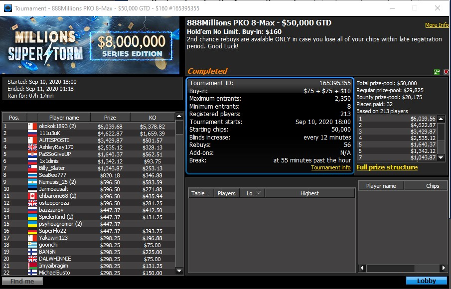 Final Table Results - 888Millions PKO 8-Max