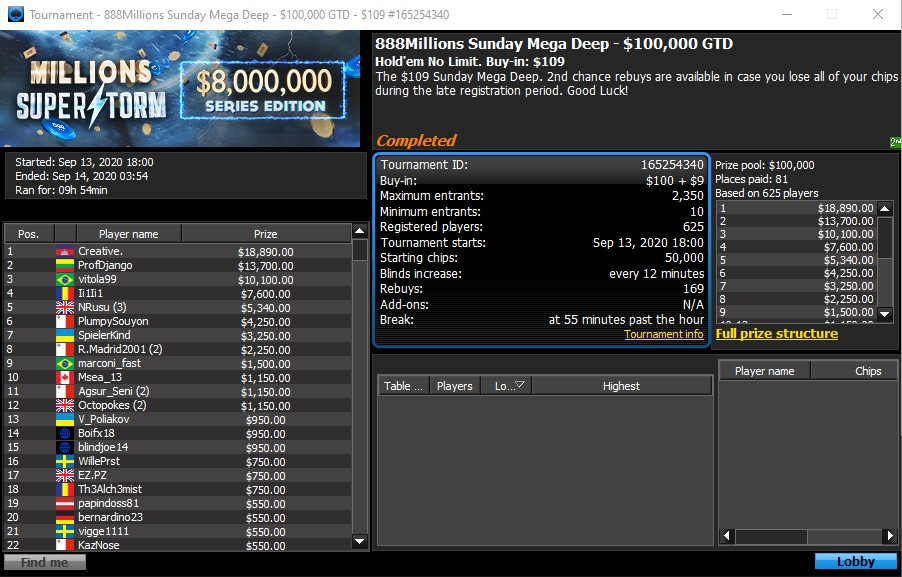 Final Table Results 888Millions Sunday Mega Deep