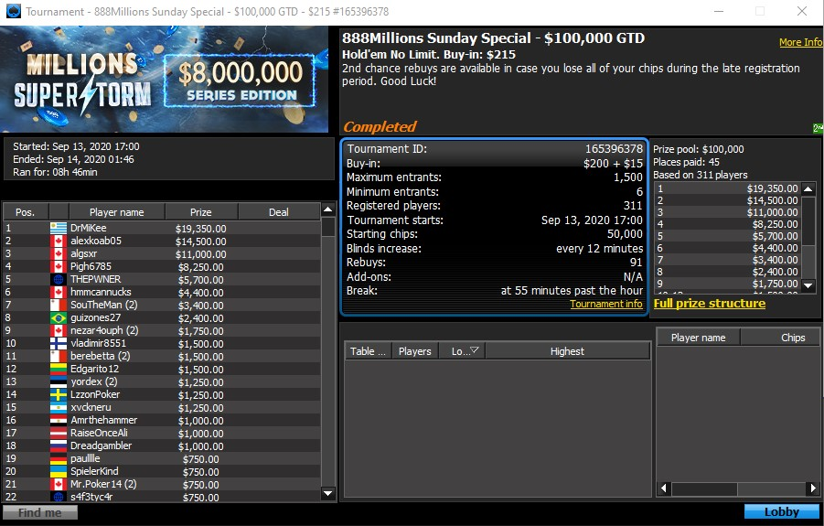 Final Table Results - 888Millions Sunday Special